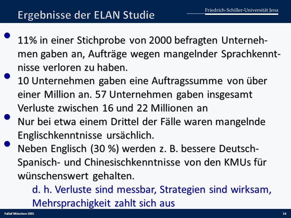 Ergebnisse der ELAN Studie