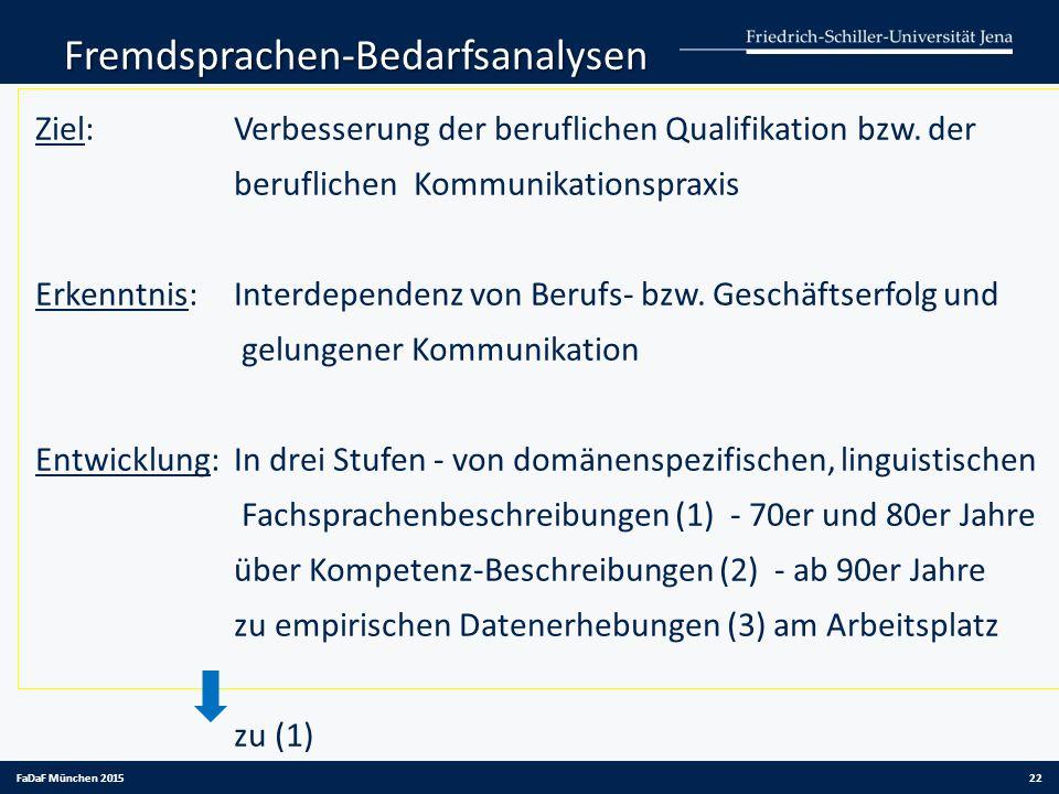 Fremdsprachen-Bedarfsanalysen