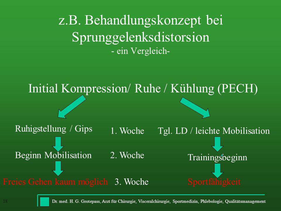 z.B. Behandlungskonzept bei Sprunggelenksdistorsion - ein Vergleich-