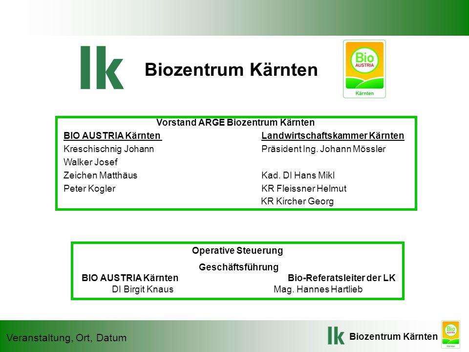 Vorstand ARGE Biozentrum Kärnten