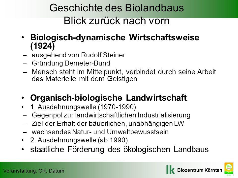 Geschichte des Biolandbaus Blick zurück nach vorn