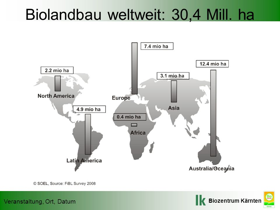 Biolandbau weltweit: 30,4 Mill. ha