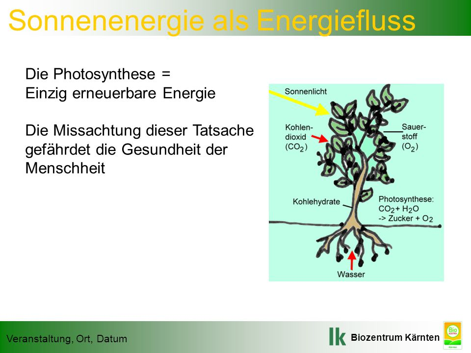 Sonnenenergie als Energiefluss