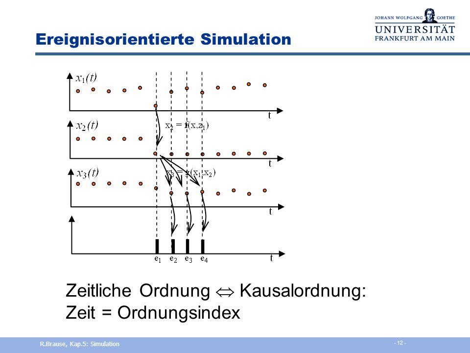 Ereignisorientierte Simulation