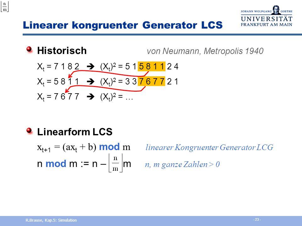 Linearer kongruenter Generator LCS