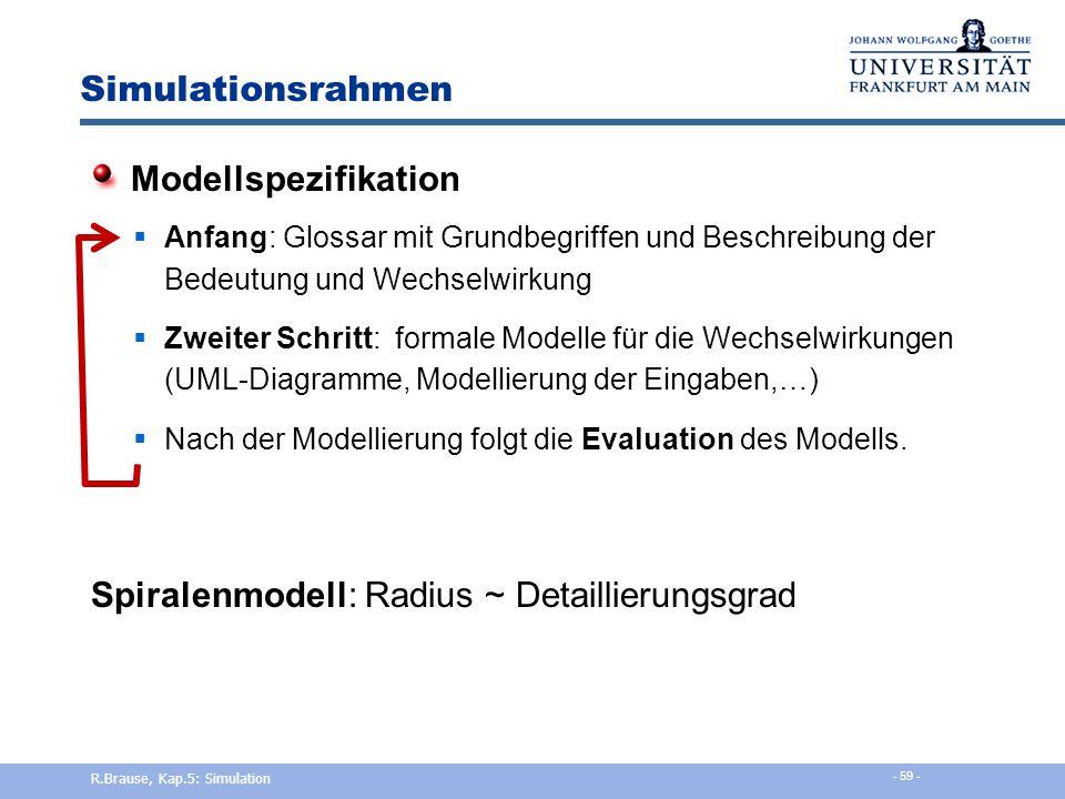 Spiralenmodell: Radius ~ Detaillierungsgrad