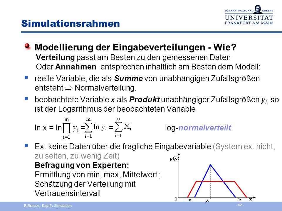 Modellierung der Eingabeverteilungen - Wie