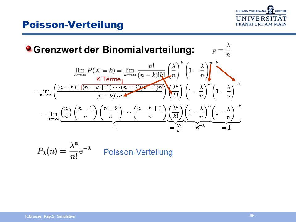 Grenzwert der Binomialverteilung: