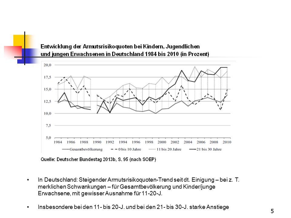 In Deutschland: Steigender Armutsrisikoquoten-Trend seit dt