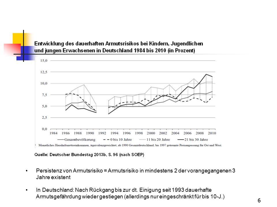 Persistenz von Armutsrisiko = Armutsrisiko in mindestens 2 der vorangegangenen 3 Jahre existent