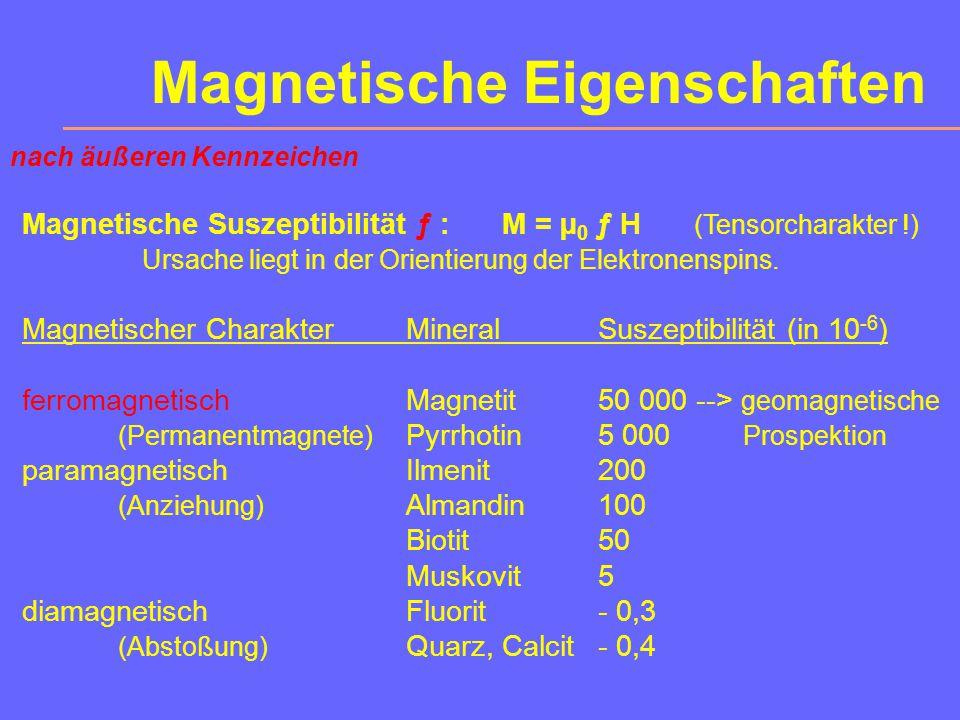 Magnetische Eigenschaften