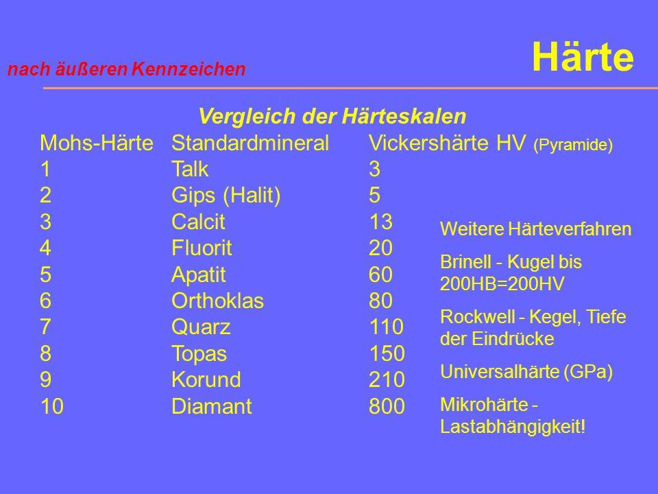 Vergleich der Härteskalen