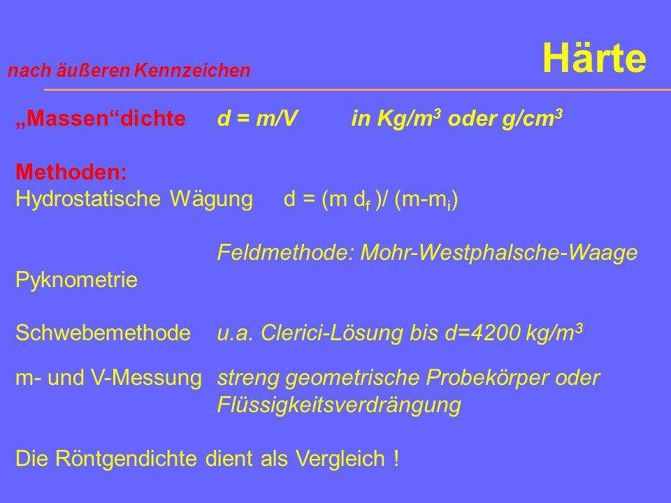 """Härte """"Massen dichte d = m/V in Kg/m3 oder g/cm3 Methoden:"""