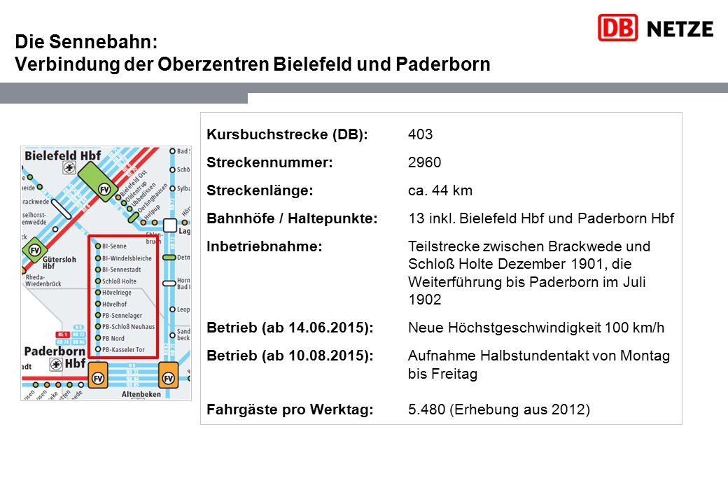 Die Sennebahn: Verbindung der Oberzentren Bielefeld und Paderborn