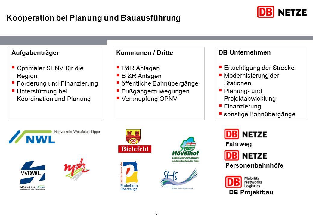 Kooperation bei Planung und Bauausführung