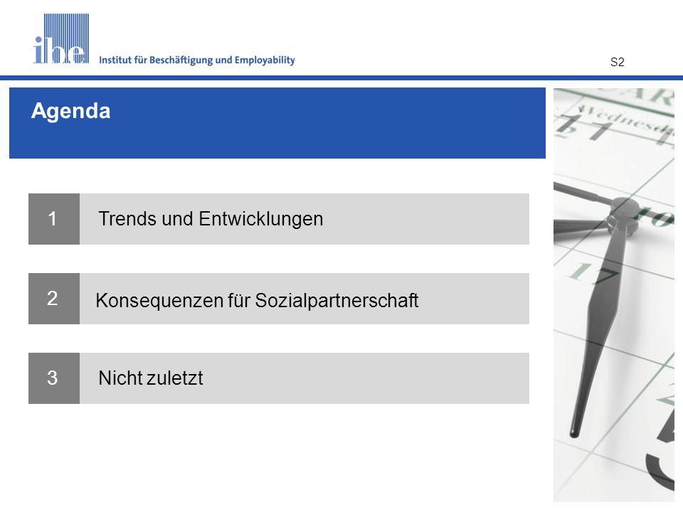 Agenda 1 2 3 Trends und Entwicklungen