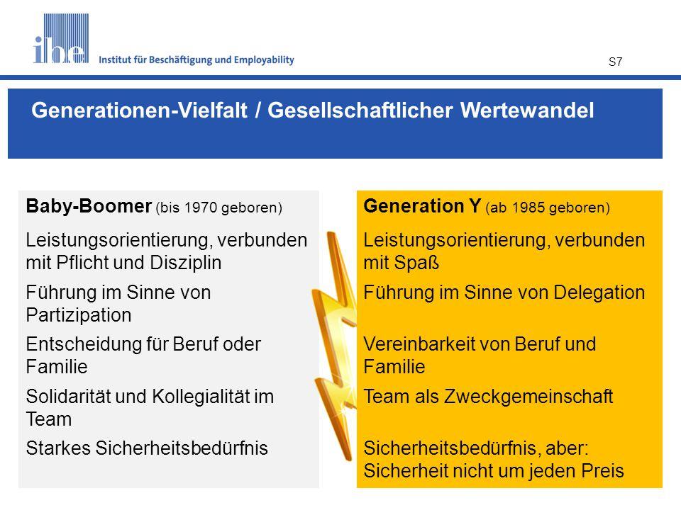 Generationen-Vielfalt / Gesellschaftlicher Wertewandel