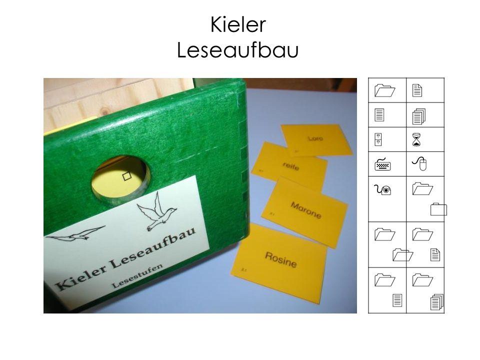 Kieler Leseaufbau 1 2 3 4 5 6 7 8 9 10 11 12 13 14