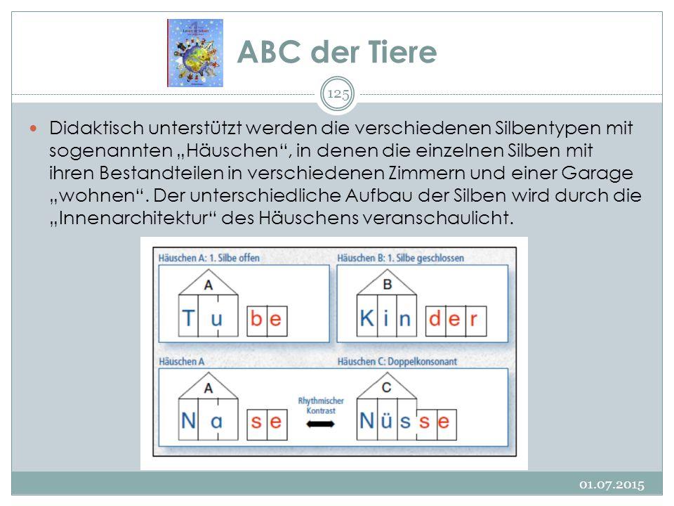 ABC der Tiere