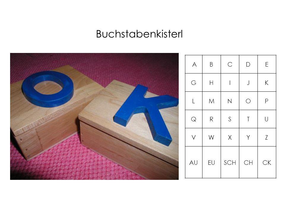 Buchstabenkisterl A B C D E G H I J K L M N O P Q R S T U V W X Y Z AU