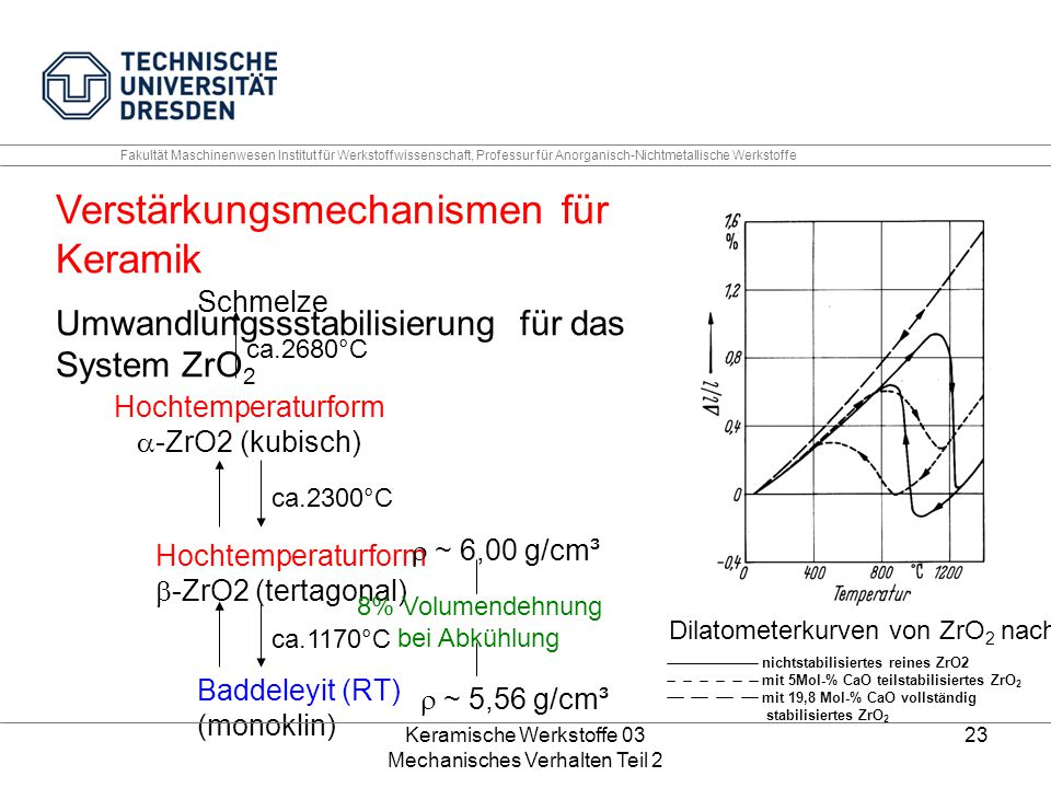 Keramische Werkstoffe 03 Mechanisches Verhalten Teil 2