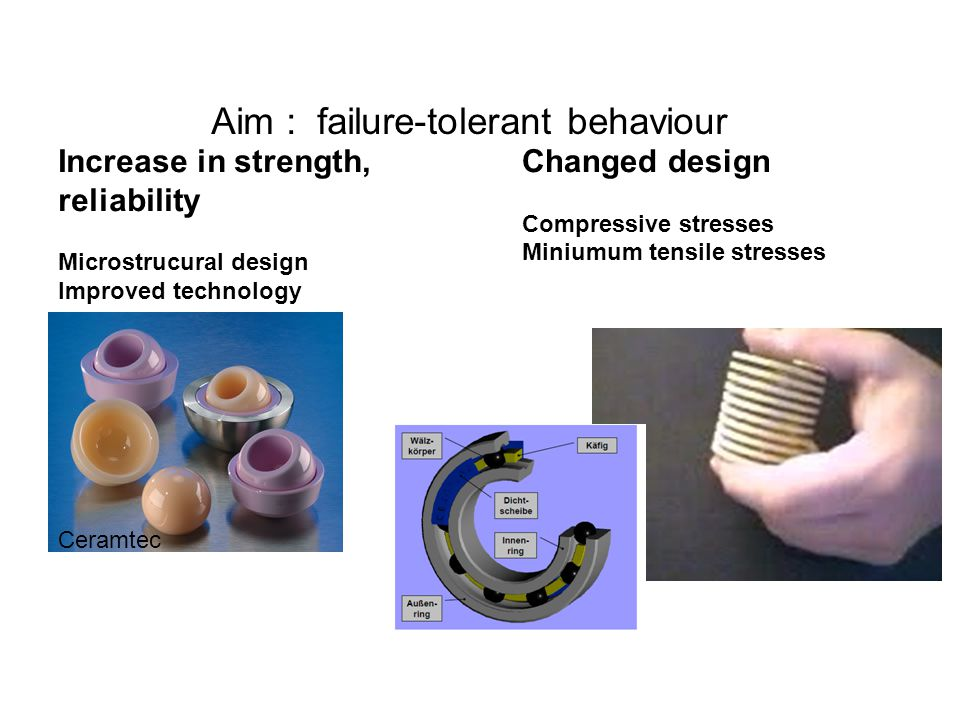 Aim : failure-tolerant behaviour