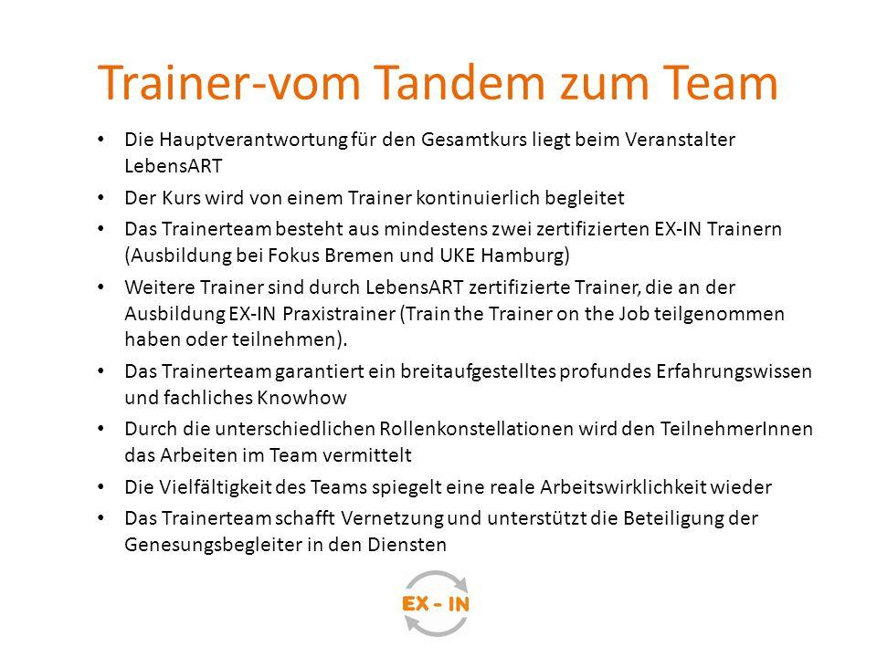 Trainer-vom Tandem zum Team