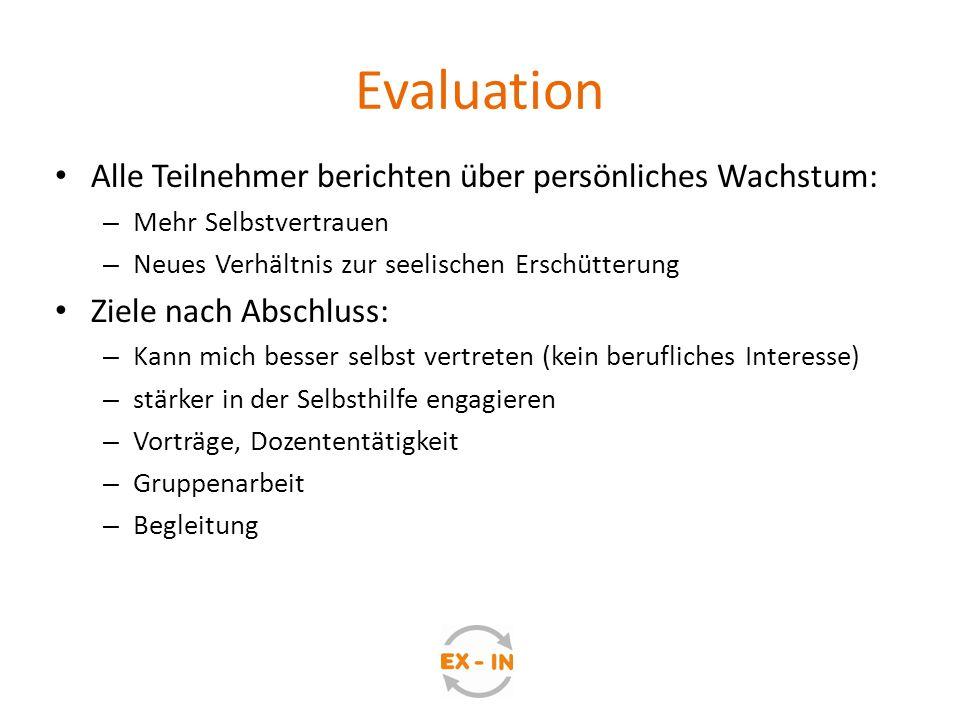 Evaluation Alle Teilnehmer berichten über persönliches Wachstum: