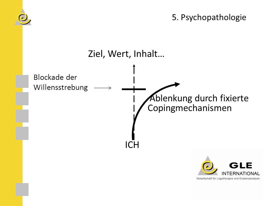 Ziel, Wert, Inhalt… ICH Ablenkung durch fixierte Copingmechanismen