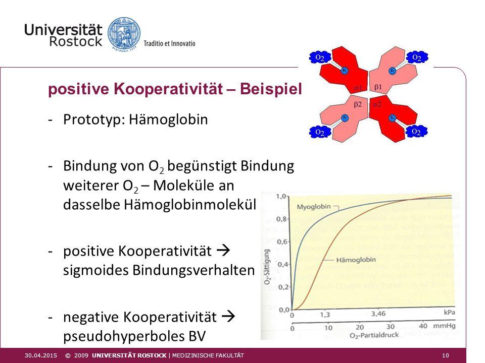 positive Kooperativität – Beispiel