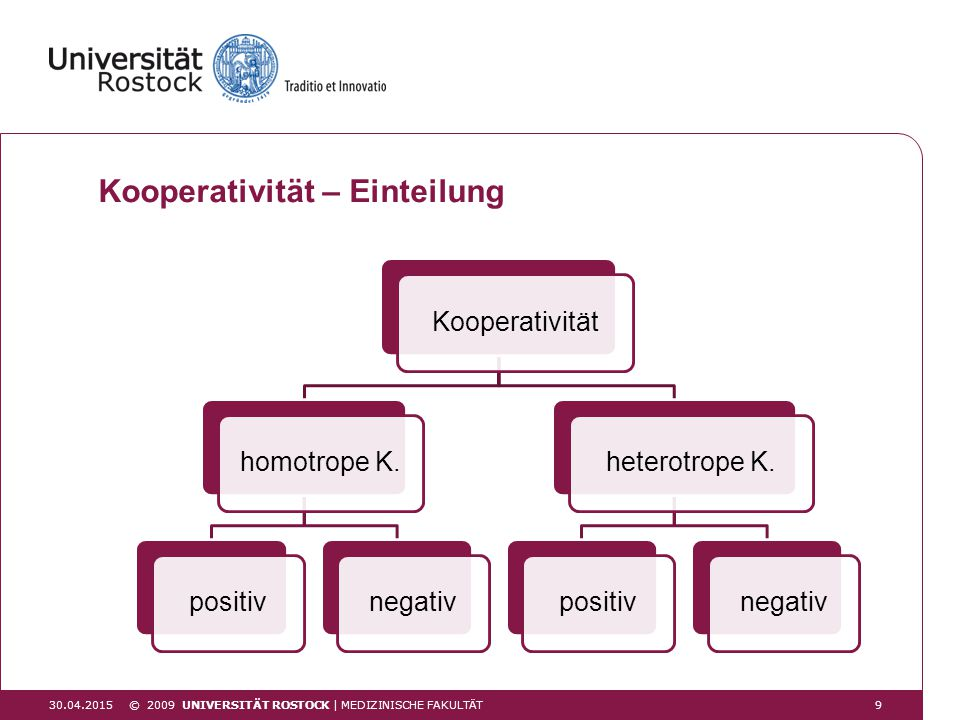 Kooperativität – Einteilung
