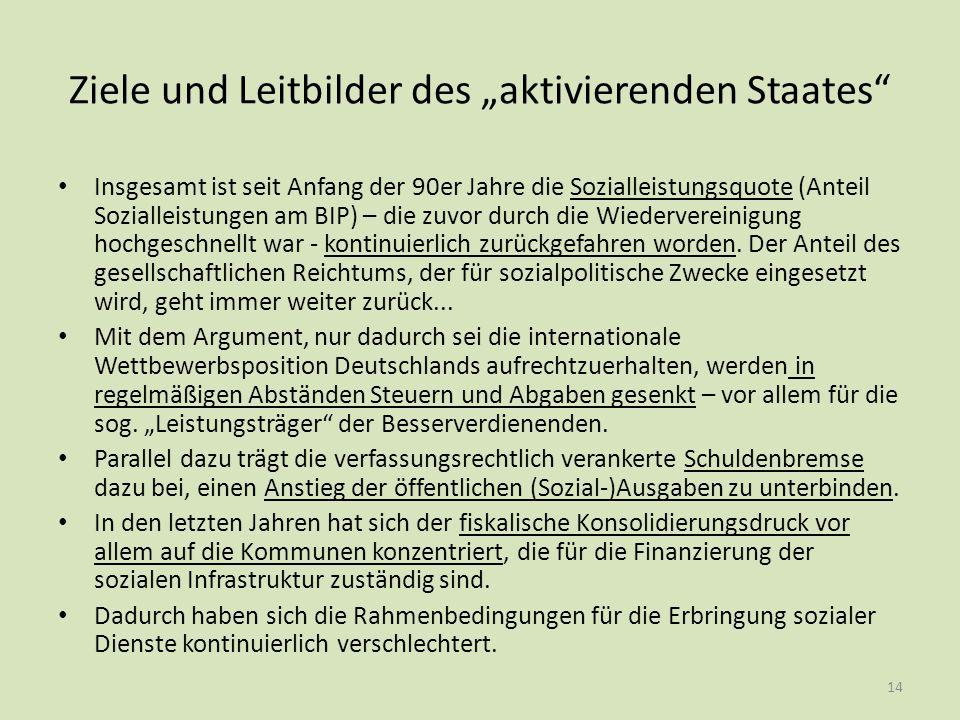 """Ziele und Leitbilder des """"aktivierenden Staates"""