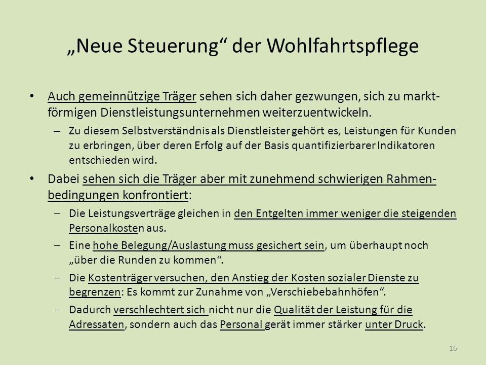 """""""Neue Steuerung der Wohlfahrtspflege"""