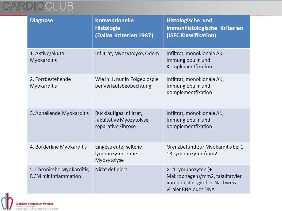 Konventionelle Histologie (Dallas Kriterien 1987)