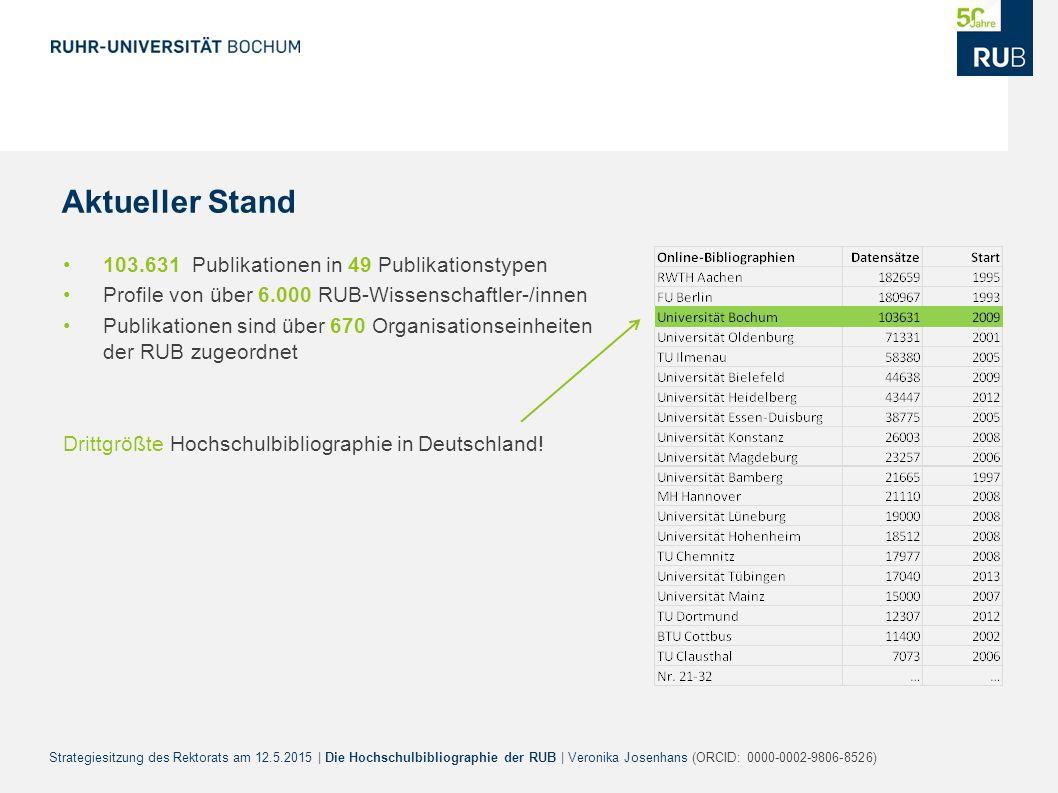 Aktueller Stand 103.631 Publikationen in 49 Publikationstypen