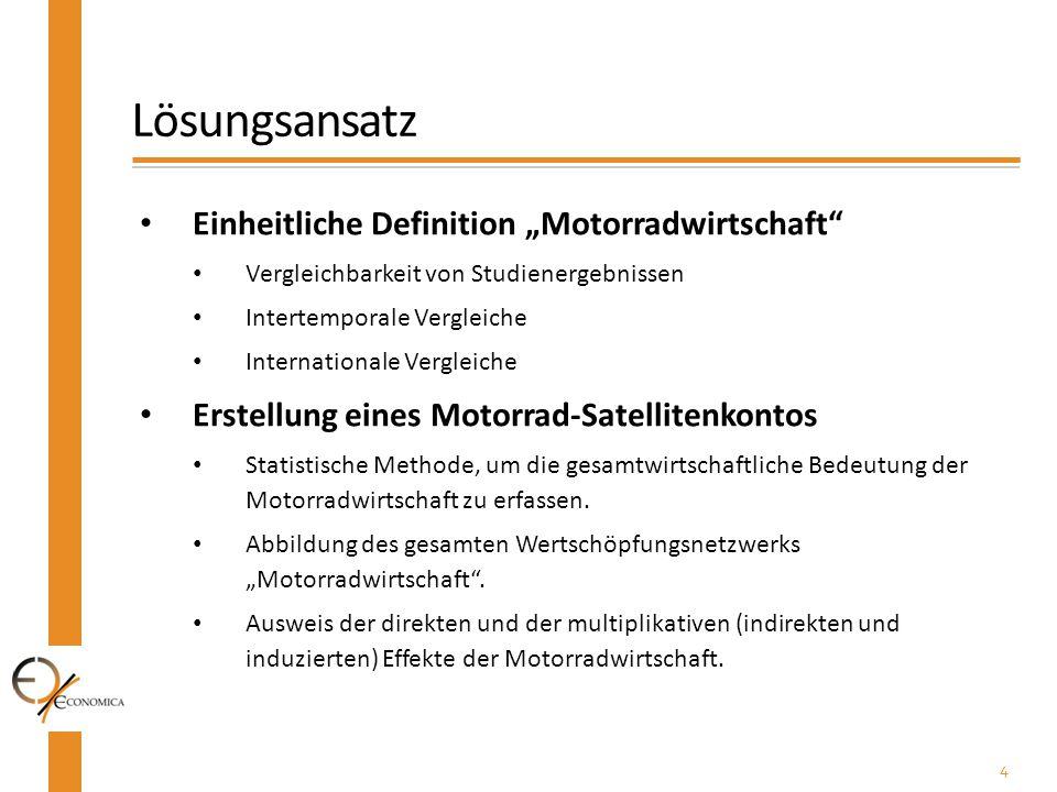 """Lösungsansatz Einheitliche Definition """"Motorradwirtschaft"""