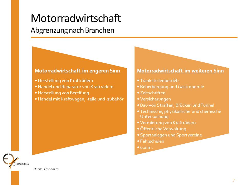 Motorradwirtschaft Abgrenzung nach Branchen