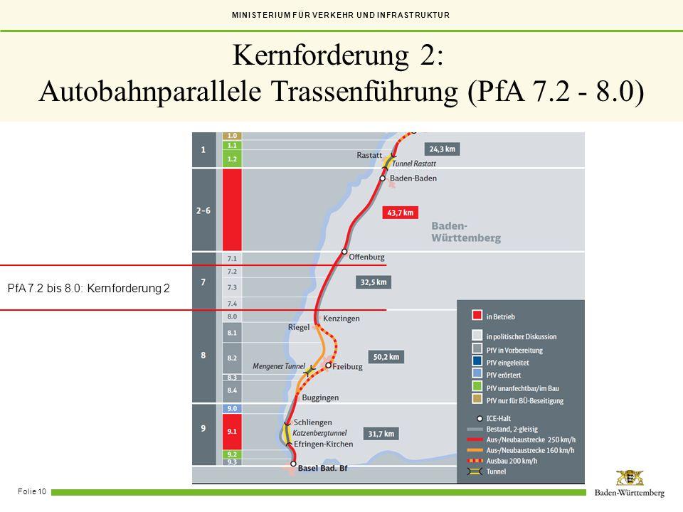 Autobahnparallele Trassenführung (PfA 7.2 - 8.0)