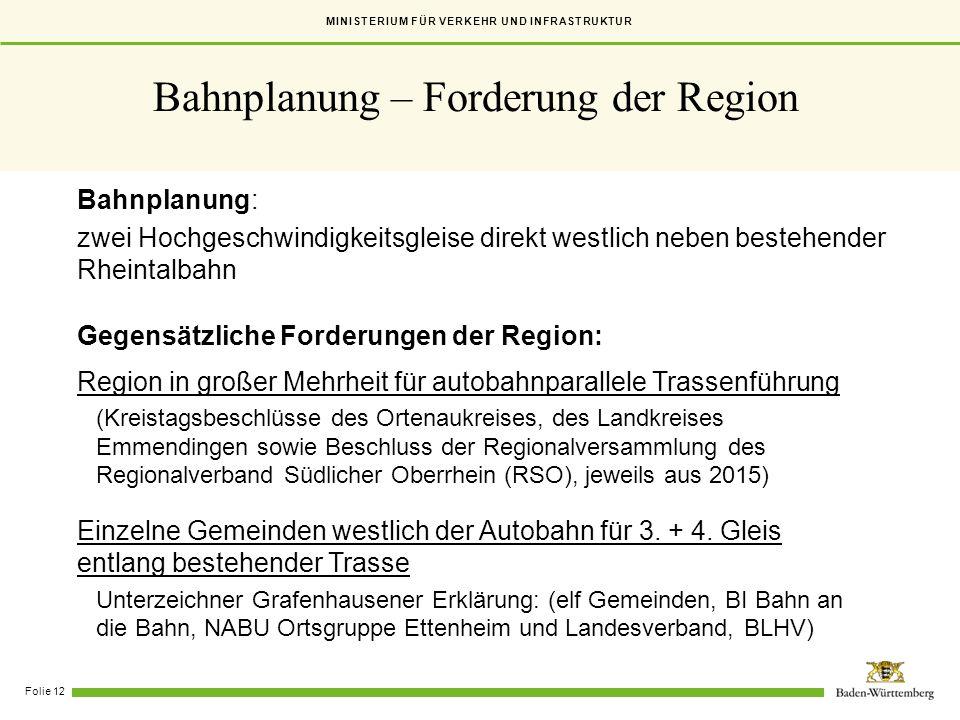 Bahnplanung – Forderung der Region