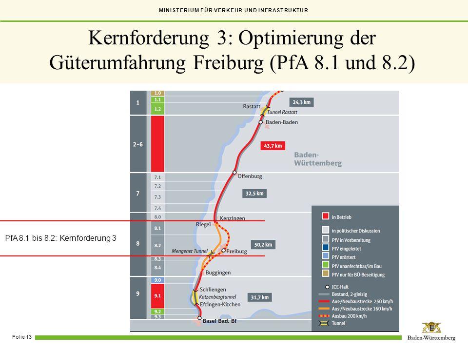 Kernforderung 3: Optimierung der Güterumfahrung Freiburg (PfA 8