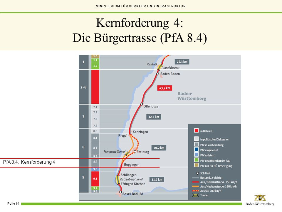 Die Bürgertrasse (PfA 8.4)
