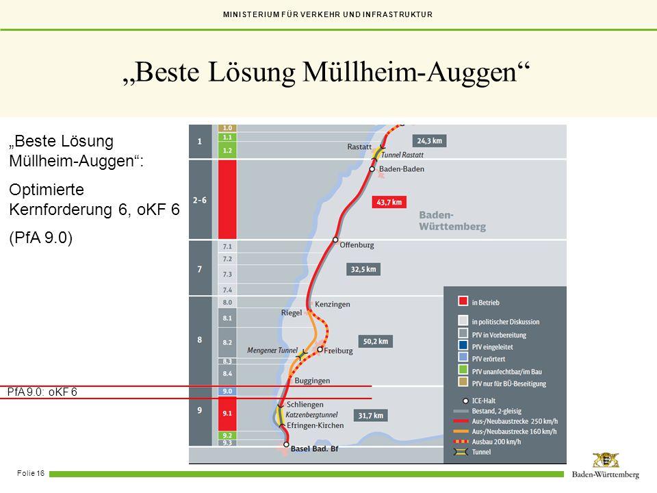 """""""Beste Lösung Müllheim-Auggen"""