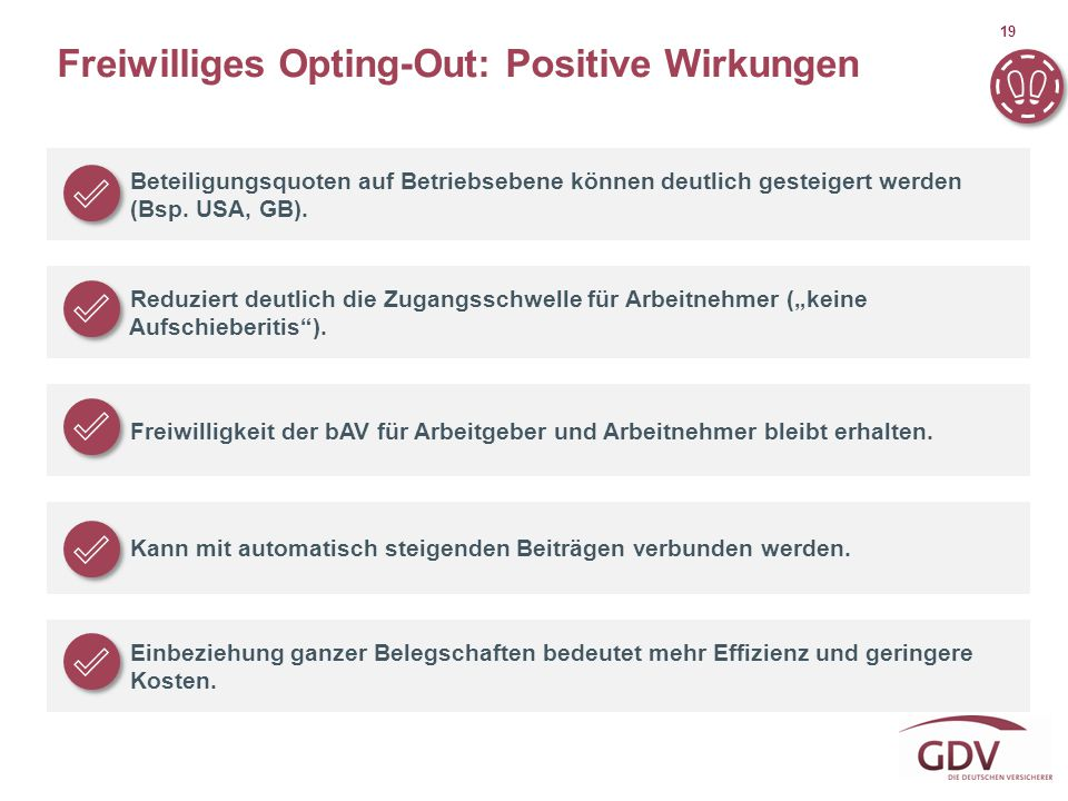 Freiwilliges Opting-Out: Positive Wirkungen