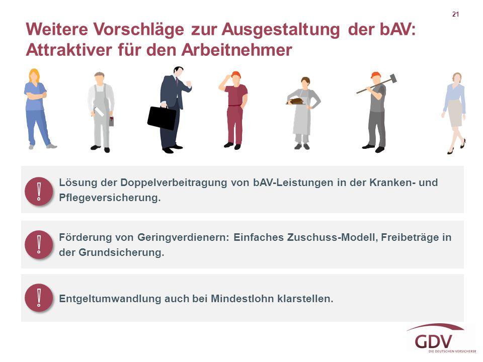 21 Weitere Vorschläge zur Ausgestaltung der bAV: Attraktiver für den Arbeitnehmer.