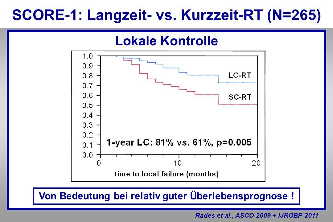 SCORE-1: Langzeit- vs. Kurzzeit-RT (N=265)