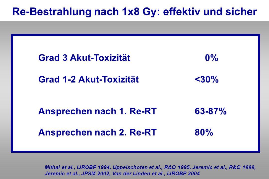 Re-Bestrahlung nach 1x8 Gy: effektiv und sicher