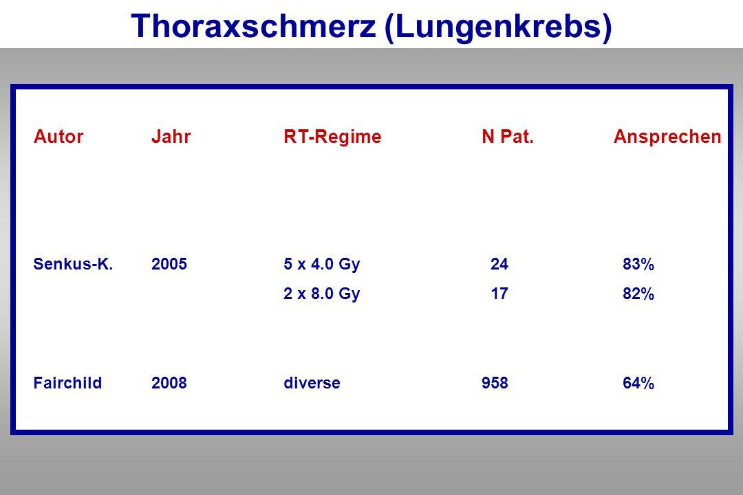 Thoraxschmerz (Lungenkrebs)
