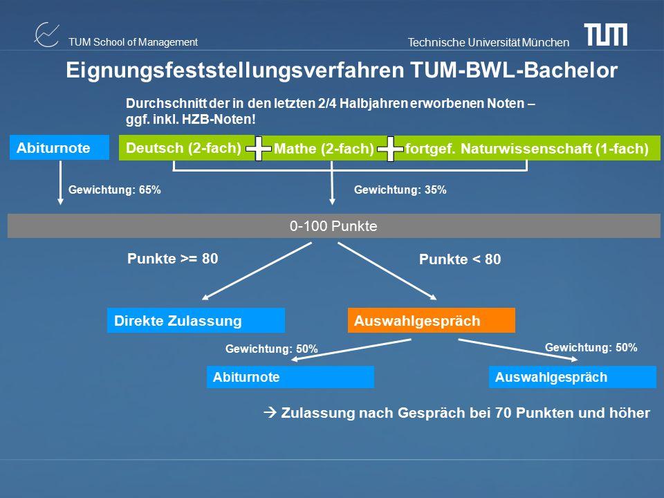 Eignungsfeststellungsverfahren TUM-BWL-Bachelor