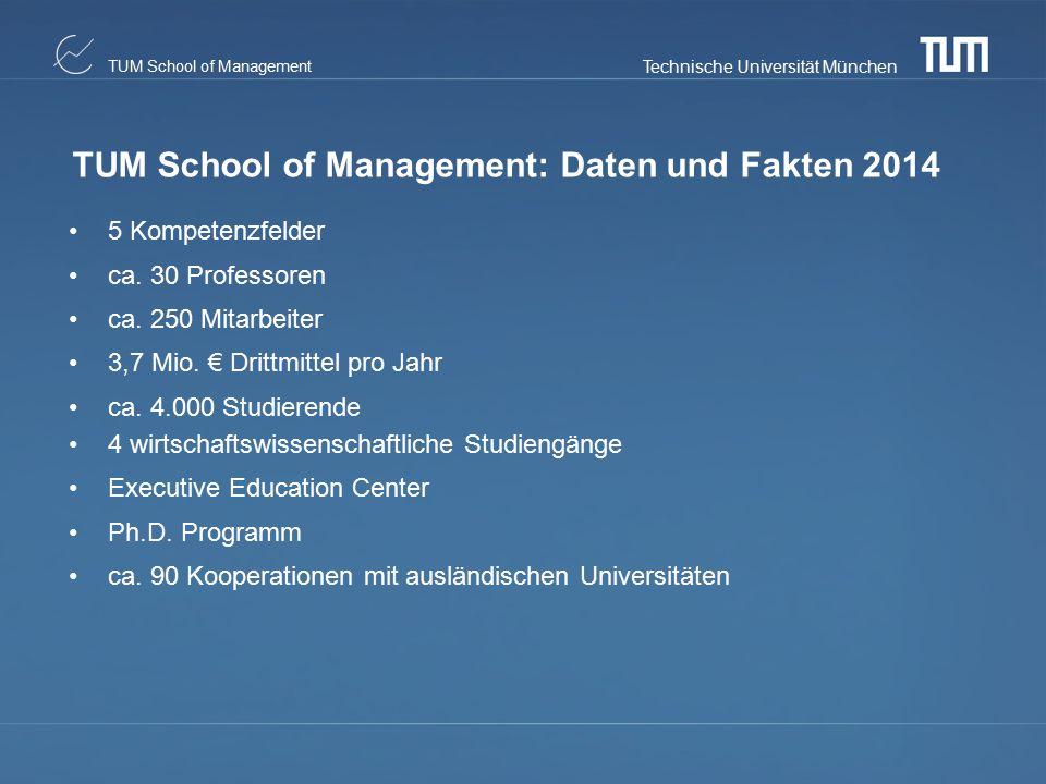 TUM School of Management: Daten und Fakten 2014