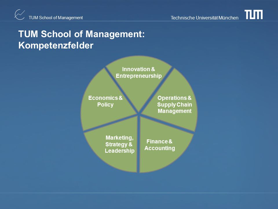 TUM School of Management: Kompetenzfelder